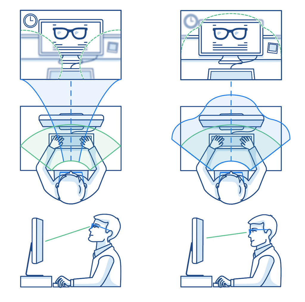 dual-view-office-progressives.jpeg